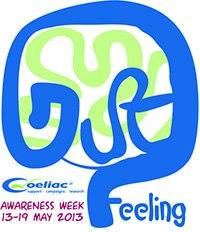 Awarenesss Week